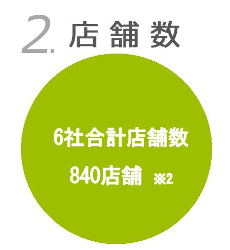 6社合計店舗数840店舗※2
