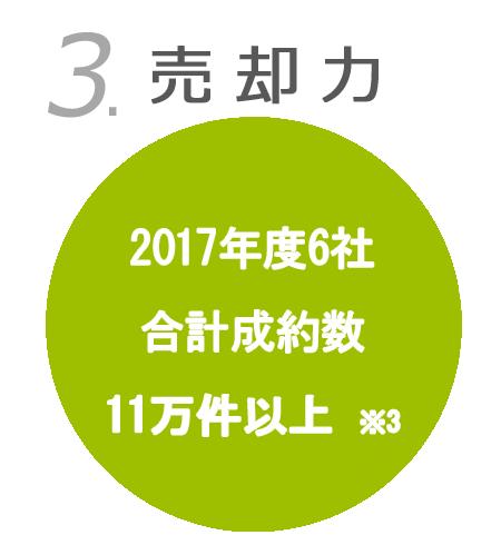 2017年度6社 合計成約数11万件以上※3